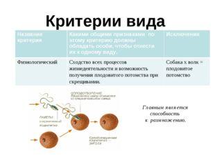 Критерии вида Главным является способность к размножению. Название критерияК