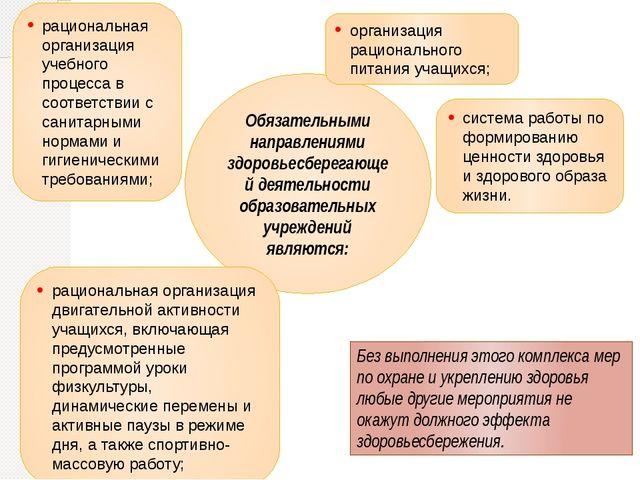 Обязательными направлениями здоровьесберегающей деятельности образовательных...