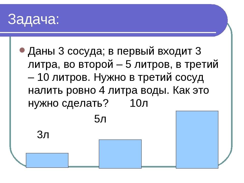 Задача: Даны 3 сосуда; в первый входит 3 литра, во второй – 5 литров, в трети...