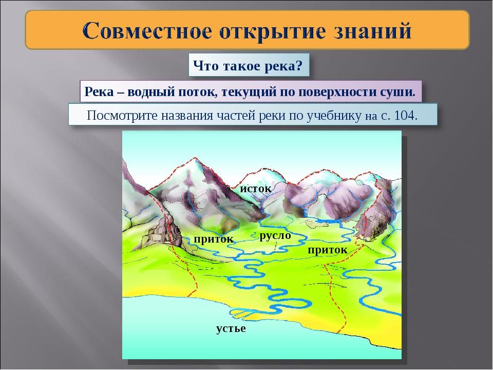 исток русло устье приток приток