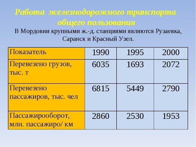 В Мордовии крупными ж.-д. станциями являются Рузаевка, Саранск и Красный Узел...