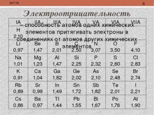 Электроотрицательность – способность атомов одних химических элементов притяг