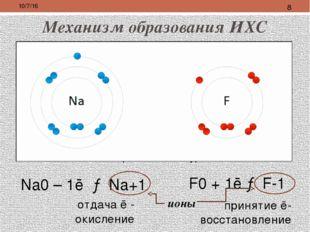 Механизм образования ИХС Na0 – 1ē → Na+1 F0 + 1ē → F-1 принятие ē- восстановл
