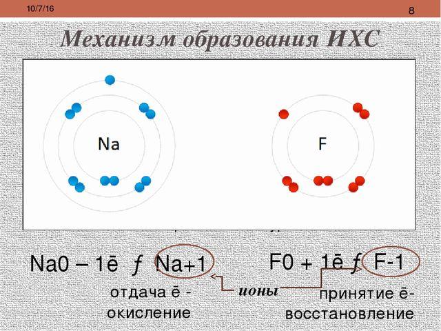 Механизм образования ИХС Na0 – 1ē → Na+1 F0 + 1ē → F-1 принятие ē- восстановл...