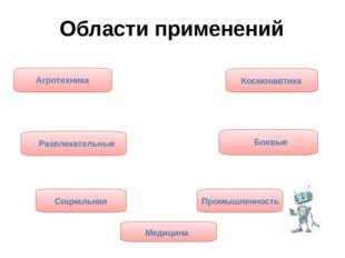 Области применений Медицина Агротехника Космонавтика Развлекательные Промышле