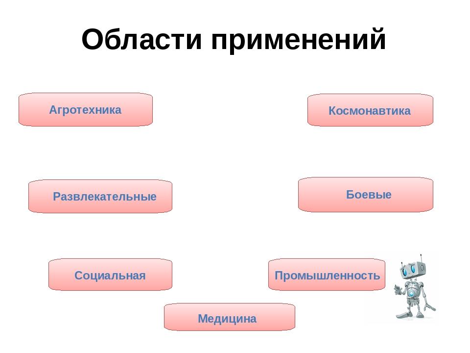 Области применений Медицина Агротехника Космонавтика Развлекательные Промышле...