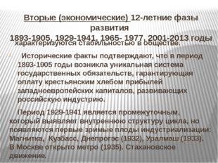 Вторые (экономические) 12-летние фазы развития 1893-1905, 1929-1941, 1965- 19