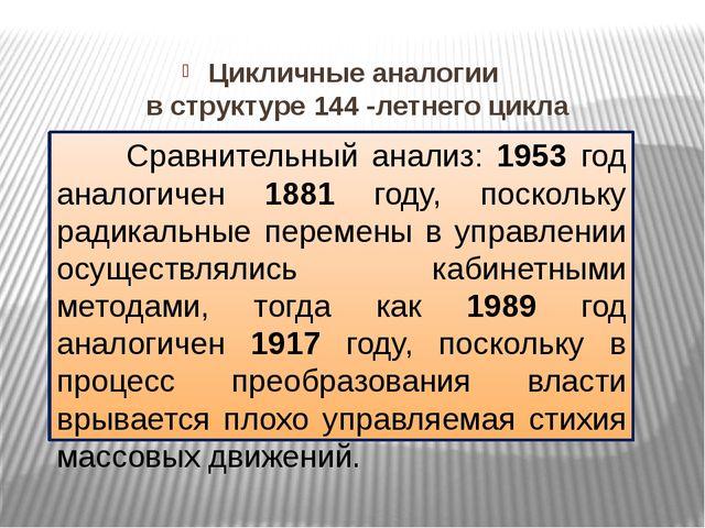 Цикличные аналогии в структуре 144 -летнего цикла Сравнительный анализ: 1953...
