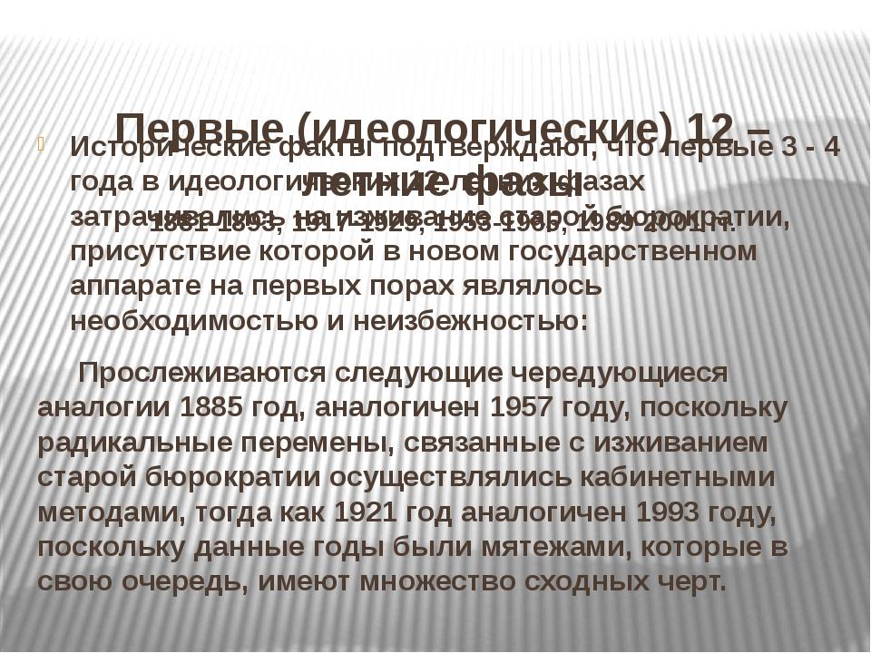 Первые (идеологические) 12 – летние фазы 1881-1893, 1917-1929, 1953-1965, 19...