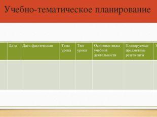 Учебно-тематическое планирование N Дата Дата фактическая Тема урока Тип урока