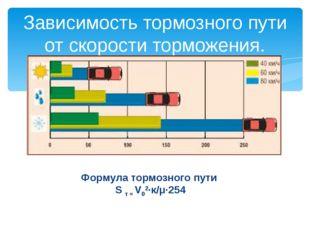 Зависимость тормозного пути от скорости торможения. Формула тормозного пути S