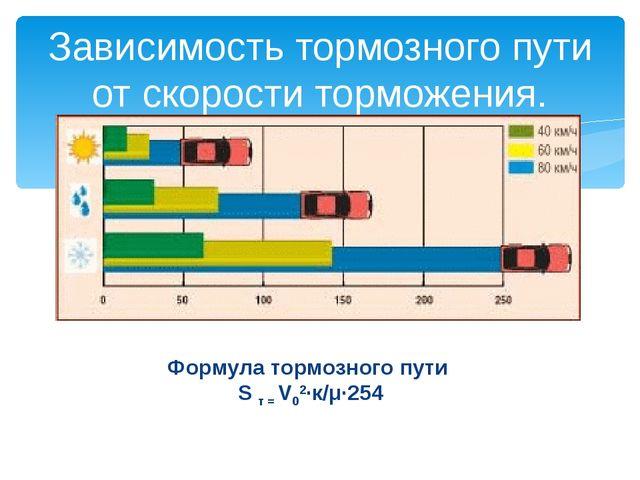 Зависимость тормозного пути от скорости торможения. Формула тормозного пути S...