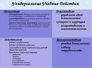 Универсальные Учебные Действия Личностные самоопределение (внутренняя позиция