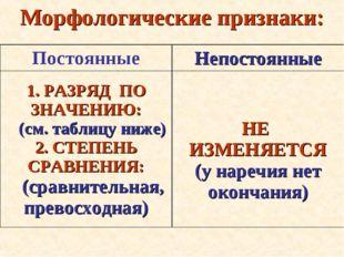 Морфологические признаки: ПостоянныеНепостоянные 1. РАЗРЯД ПО ЗНАЧЕНИЮ: (см.
