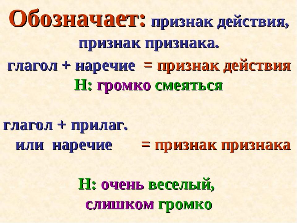 Обозначает: признак действия, признак признака. глагол + наречие = признак де...