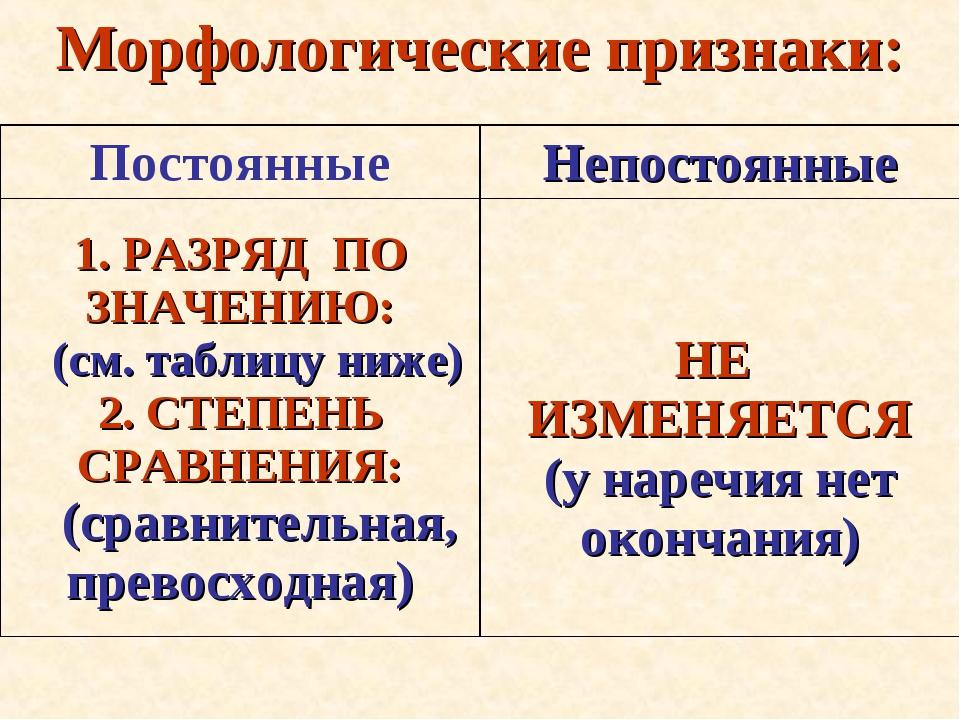 Морфологические признаки: ПостоянныеНепостоянные 1. РАЗРЯД ПО ЗНАЧЕНИЮ: (см....