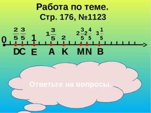 Стр. 176, №1123 Работа по теме. 0 1 C D E B N M K A Что принято за единичный