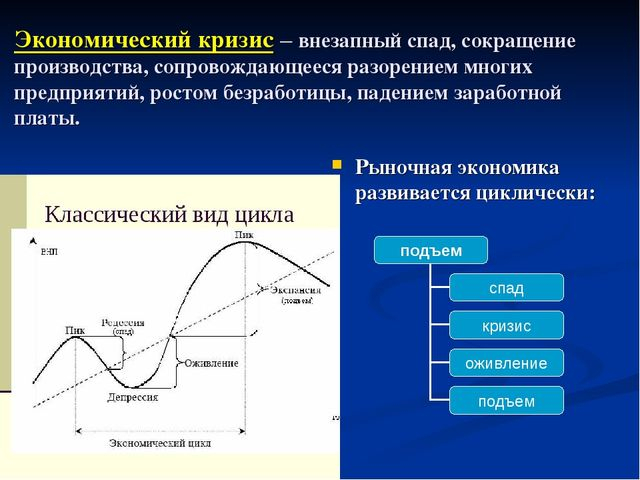 Экономический кризис – внезапный спад, сокращение производства, сопровождающе...