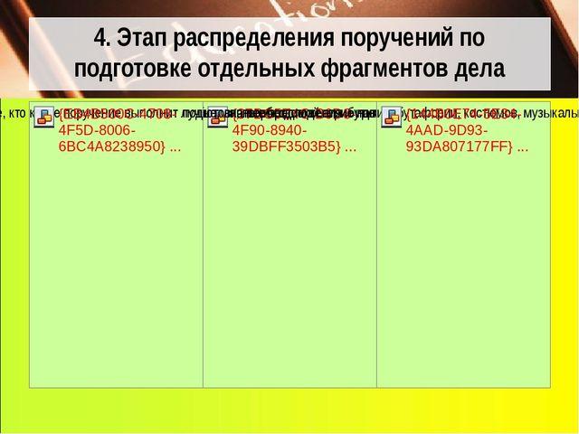 4. Этап распределения поручений по подготовке отдельных фрагментов дела