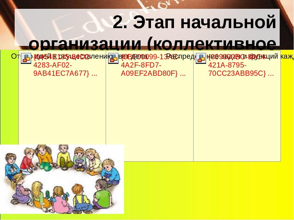 2. Этап начальной организации (коллективное планирование):