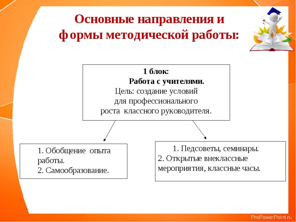 Основные направления и формы методической работы: 1 блок: Работа с учителями....