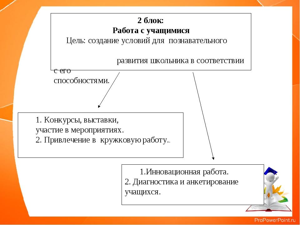 2 блок: Работа с учащимися Цель: создание условий для познавательного развити...