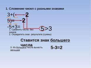 1. Сложение чисел с разными знаками 3+(-5)= -5+3= 1. Сравнить числа без знако