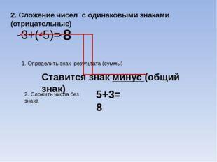 2. Сложение чисел с одинаковыми знаками (отрицательные) -3+(-5)= 1. Определит