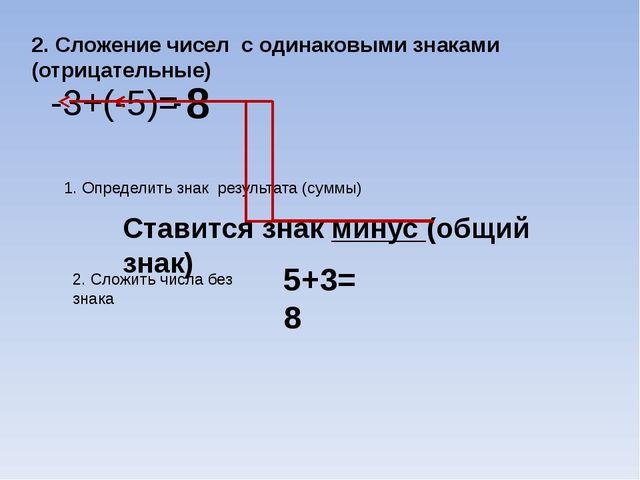 2. Сложение чисел с одинаковыми знаками (отрицательные) -3+(-5)= 1. Определит...
