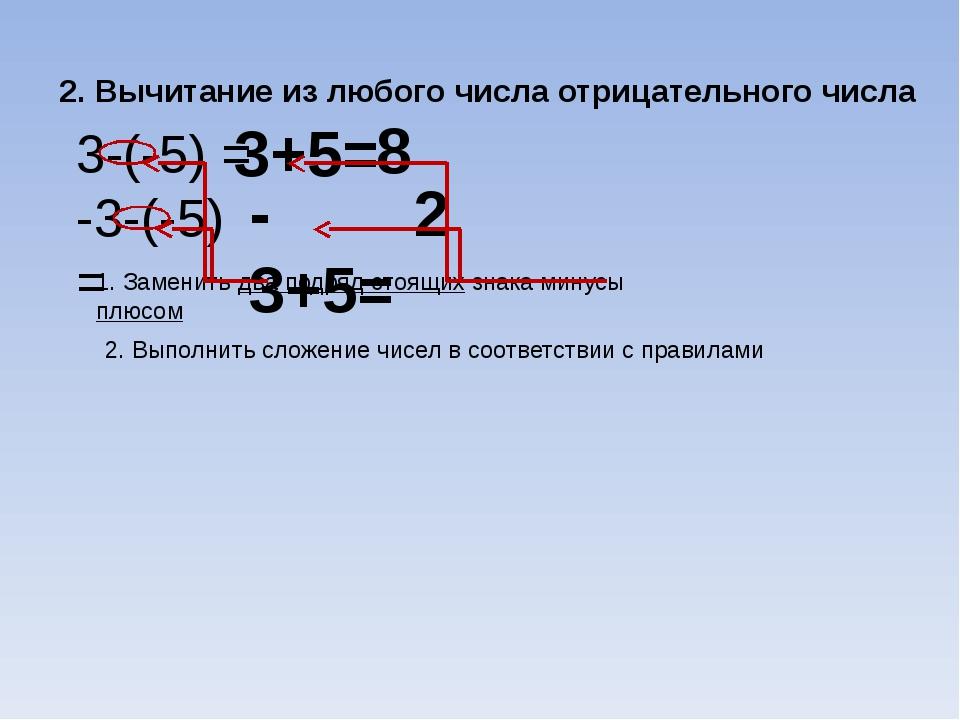 2. Вычитание из любого числа отрицательного числа 3-(-5) = -3-(-5) = 1. Замен...