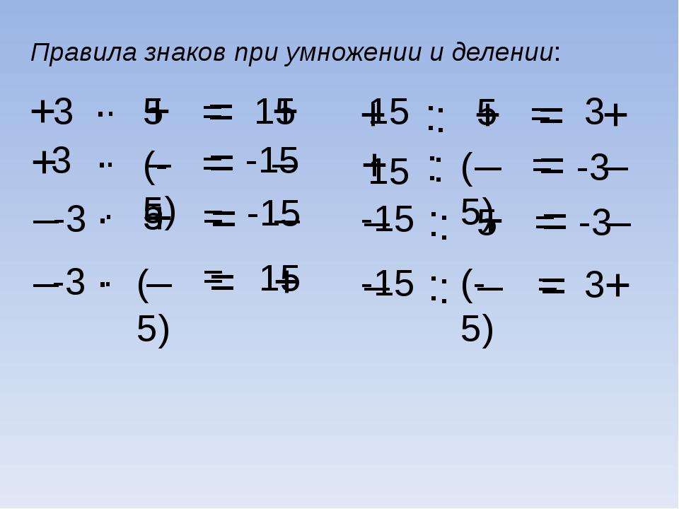 +· + = + Правила знаков при умножении и делении: 3 5 · +· – =...