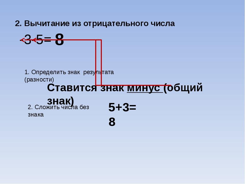 2. Вычитание из отрицательного числа -3-5= 1. Определить знак результата (раз...
