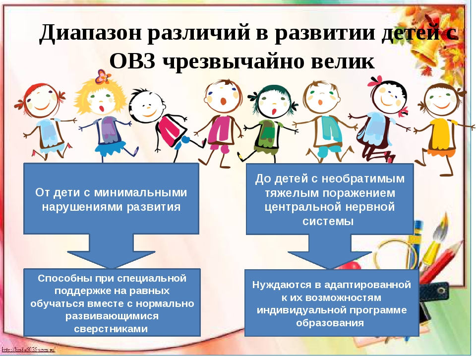 Диапазон различий в развитии детей с ОВЗ чрезвычайно велик От дети с минимал...