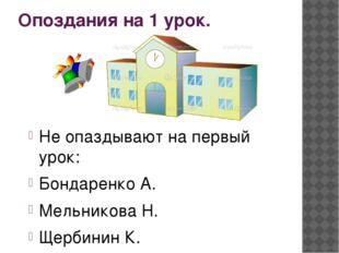 Опоздания на 1 урок. Не опаздывают на первый урок: Бондаренко А. Мельникова