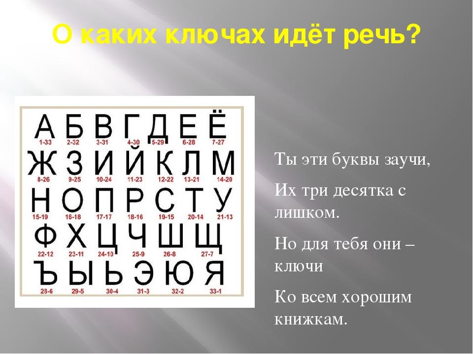 О каких ключах идёт речь? Ты эти буквы заучи, Их три десятка с лишком. Но для...
