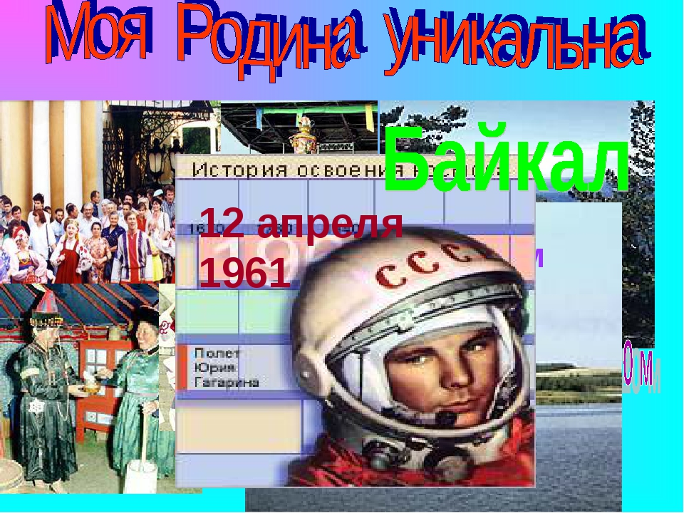 Волга – 3530 км 12 апреля 1961