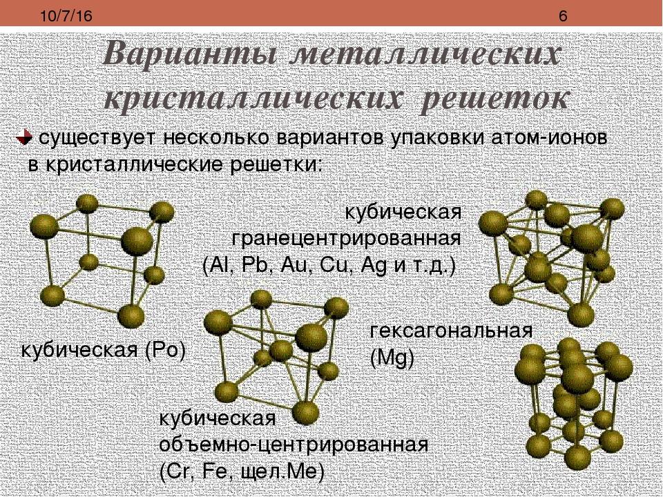 Варианты металлических кристаллических решеток существует несколько вариантов...