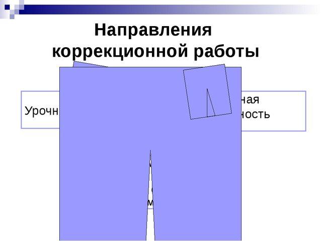 Направления коррекционной работы Урочная форма Режимные моменты (практическое...