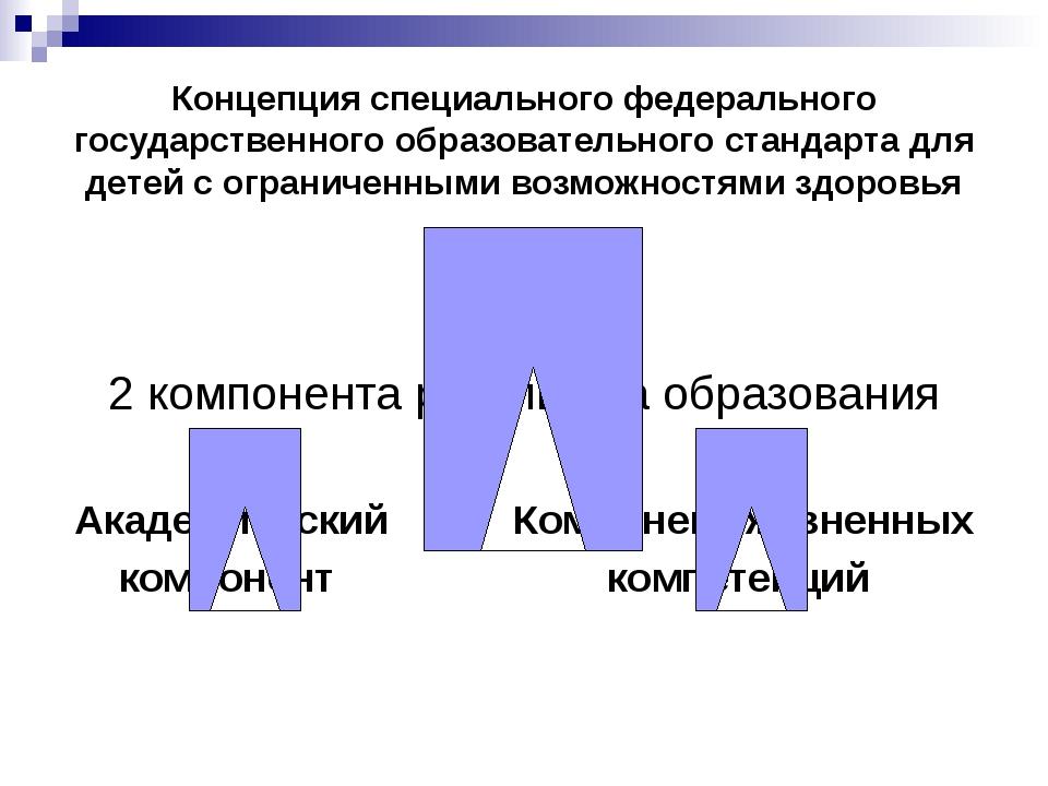 Концепция специального федерального государственного образовательного стандар...