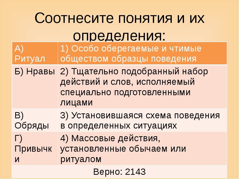 Соотнесите понятия и их определения: А) Ритуал 1) Особо оберегаемые и чтимые...