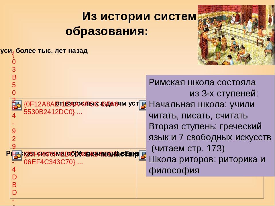 Из истории систем образования: Римская школа состояла из 3-х ступеней: Началь...