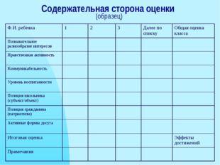 Содержательная сторона оценки (образец) Ф.И. ребенка123Далее по спискуОб