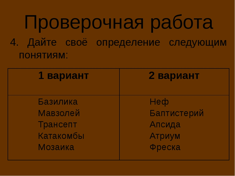 Проверочная работа 4. Дайте своё определение следующим понятиям: 1вариант 2ва...