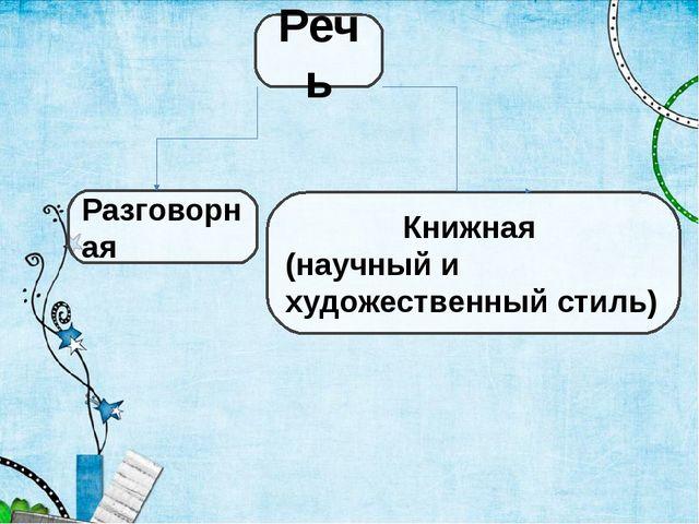 Речь Разговорная Книжная (научный и художественный стиль)