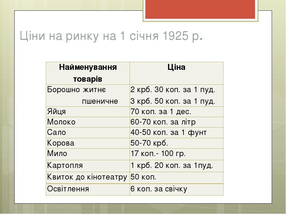 Ціни на ринку на 1 січня 1925 р. Найменуваннятоварів Ціна Борошно житнє пшени...