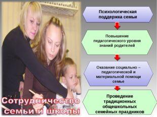 Психологическая поддержка семьи Оказание социально – педагогической и материа