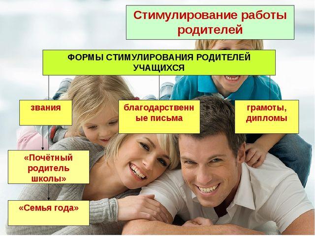 Стимулирование работы родителей