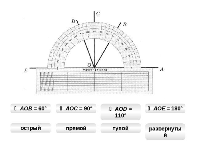  AOB = 60°  AOC = 90°  AOD = 110°  AOE = 180° острый прямой тупой разверн...