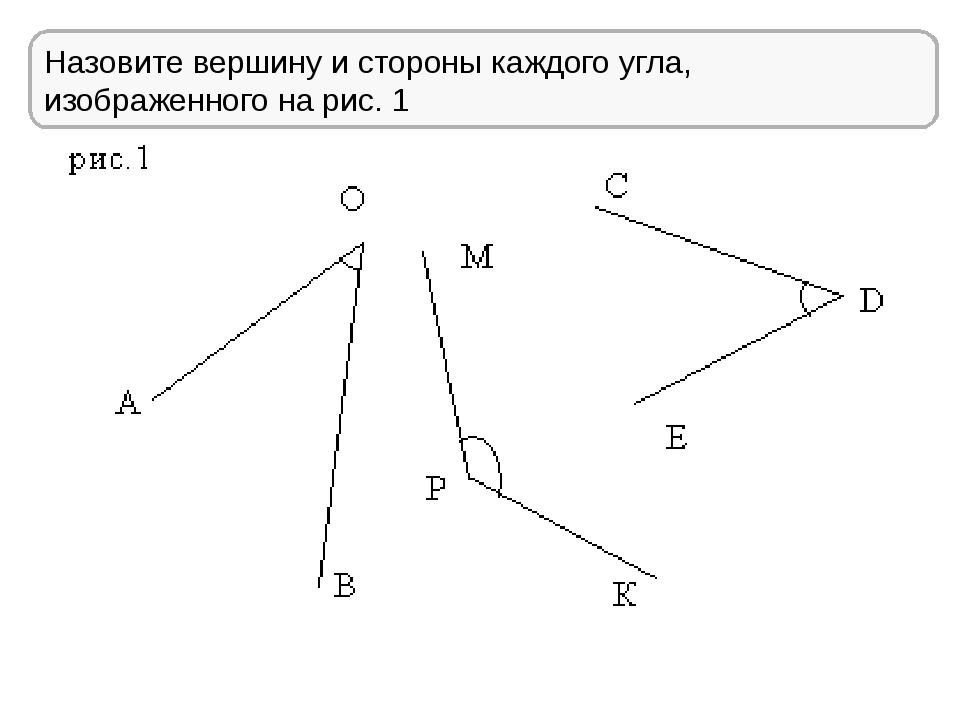 Назовите вершину и стороны каждого угла, изображенного на рис. 1