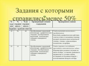 Задания с которыми справились менее 50% № задания % справившихся % не справив